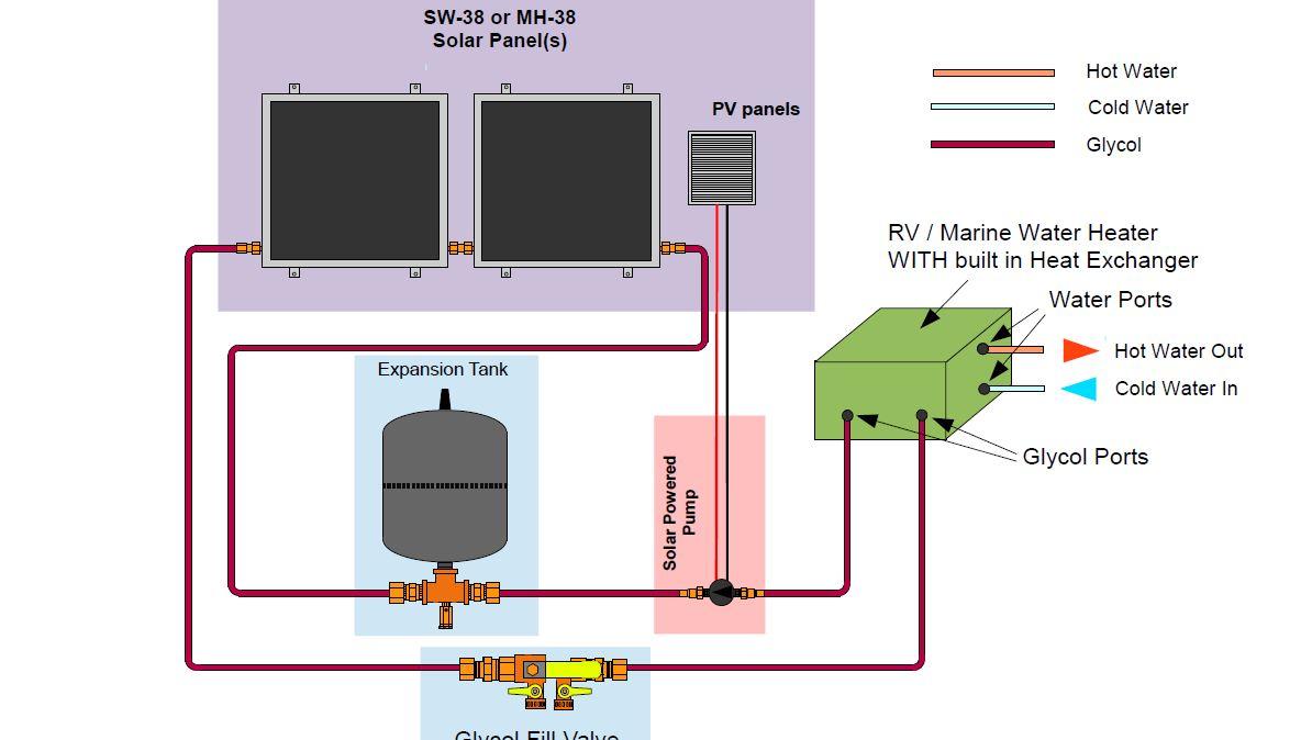 Solar hot water heating kits solar hot water heating kits pooptronica