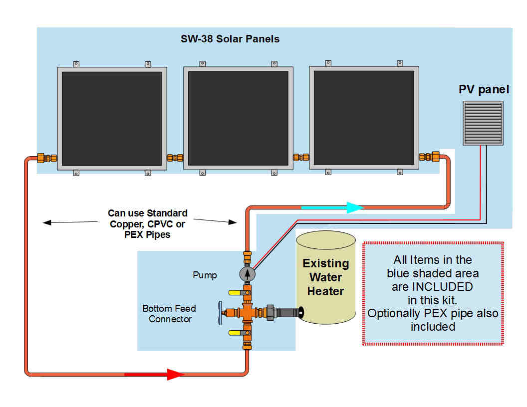 Solar Installation Guide Pv System Wiring Diagram Inverters