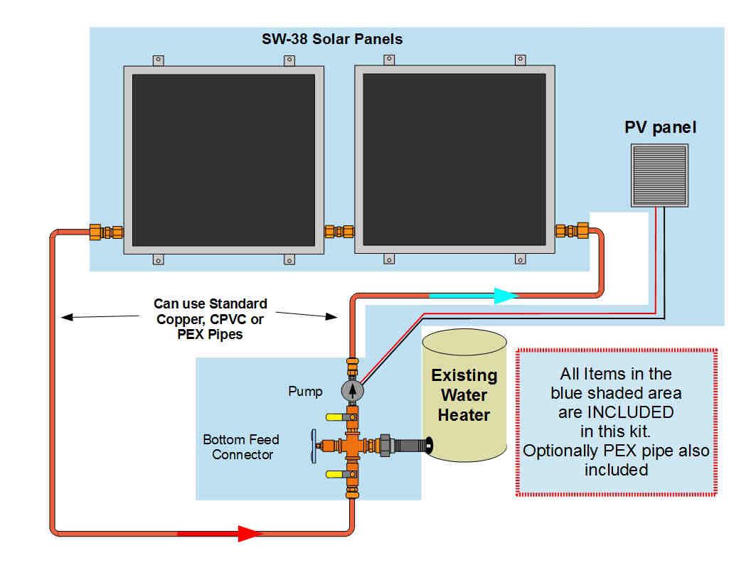 systemDiagram2(3)
