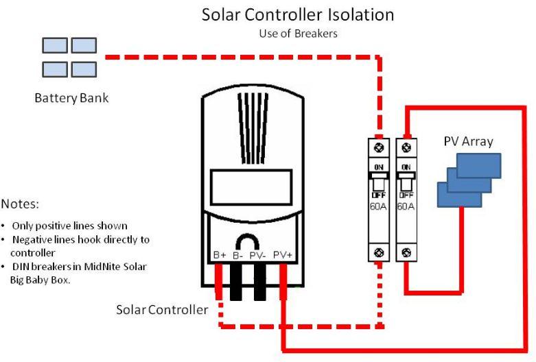 solar controller wiring diagram wiring diagram