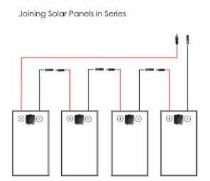 _wsb_296x253_panels+in+series