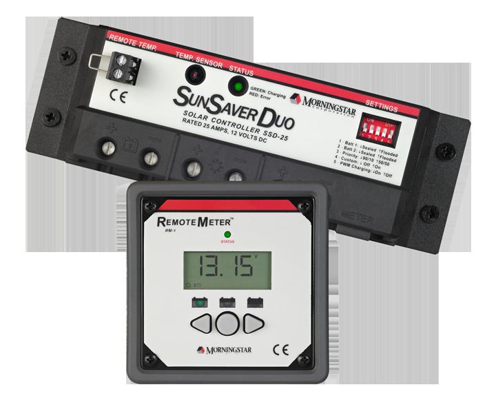 SSD-RM-Combo-300dpi