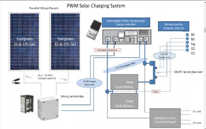electrical wiring diagram solar panel