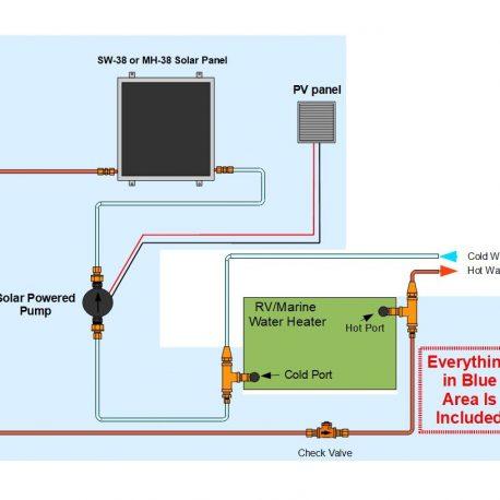rv hot water