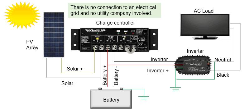 off-grid-rv-solar-wiring-diagram